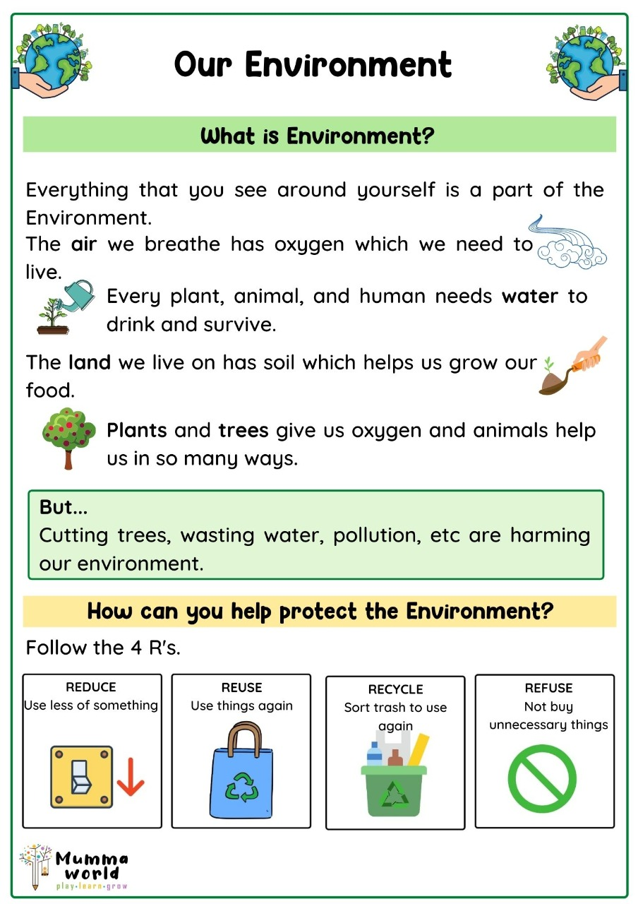 poster about environment day